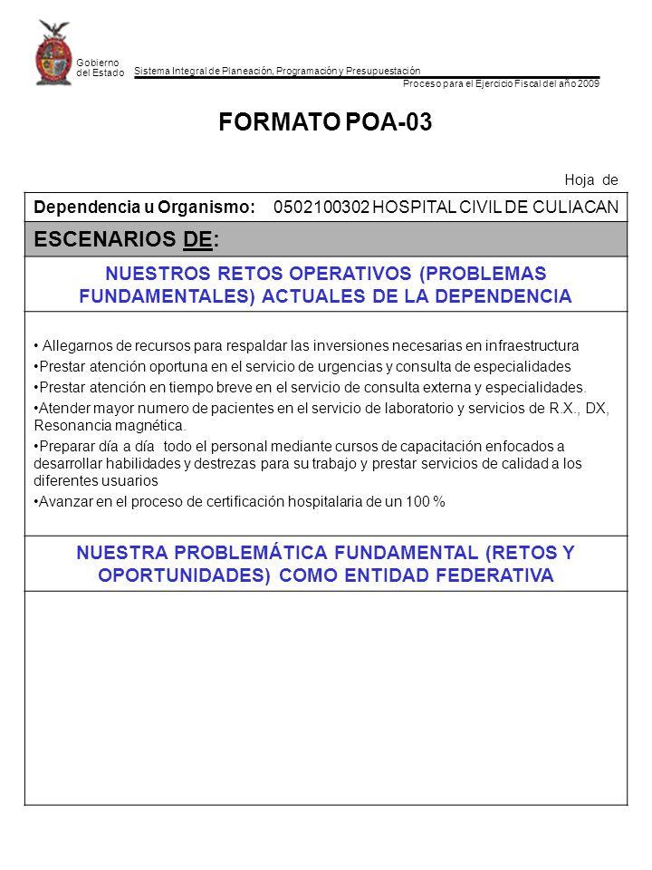 Sistema Integral de Planeación, Programación y Presupuestación Proceso para el Ejercicio Fiscal del año 2009 Gobierno del Estado FORMATO POA-03 Hoja de Dependencia u Organismo:0502100302 HOSPITAL CIVIL DE CULIACAN ESCENARIOS DE: NUESTROS RETOS OPERATIVOS (PROBLEMAS FUNDAMENTALES) ACTUALES DE LA DEPENDENCIA Allegarnos de recursos para respaldar las inversiones necesarias en infraestructura Prestar atención oportuna en el servicio de urgencias y consulta de especialidades Prestar atención en tiempo breve en el servicio de consulta externa y especialidades.
