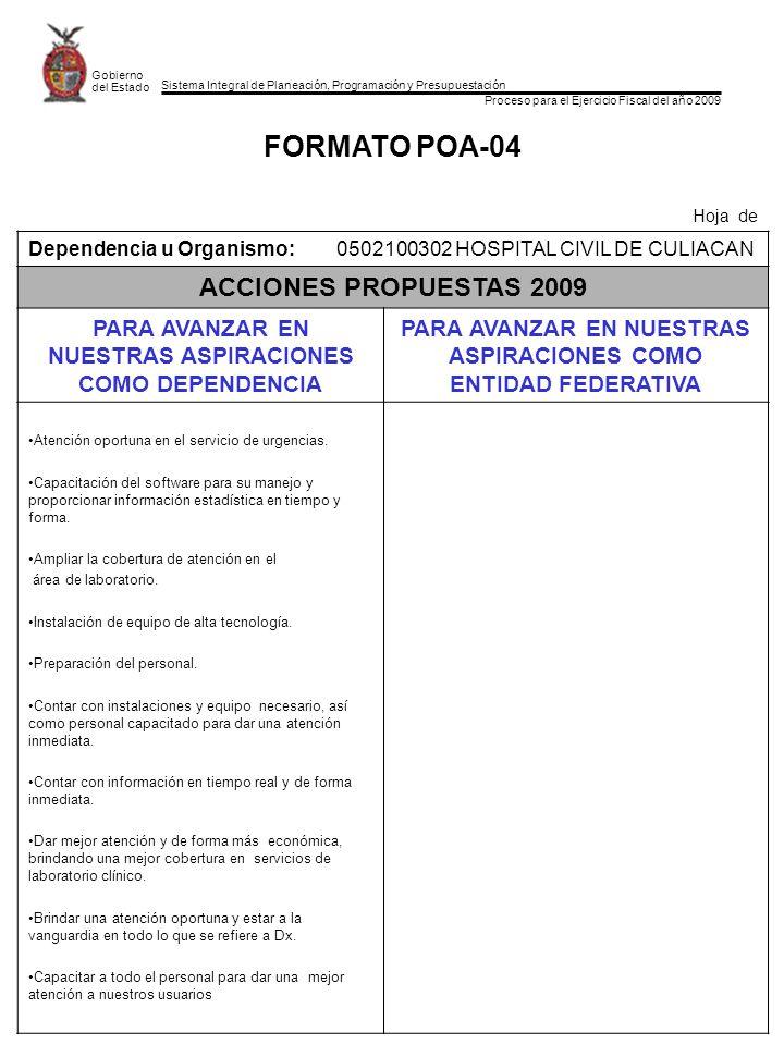 Sistema Integral de Planeación, Programación y Presupuestación Proceso para el Ejercicio Fiscal del año 2009 Gobierno del Estado FORMATO POA-04 Hoja de Dependencia u Organismo:0502100302 HOSPITAL CIVIL DE CULIACAN ACCIONES PROPUESTAS 2009 PARA AVANZAR EN NUESTRAS ASPIRACIONES COMO DEPENDENCIA PARA AVANZAR EN NUESTRAS ASPIRACIONES COMO ENTIDAD FEDERATIVA Atención oportuna en el servicio de urgencias.