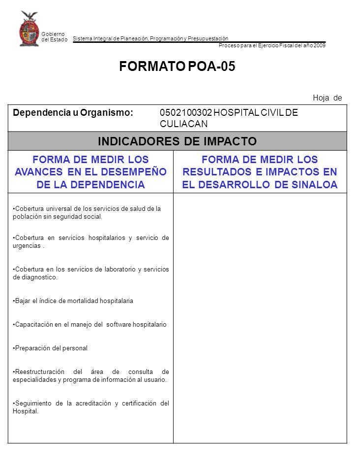 Sistema Integral de Planeación, Programación y Presupuestación Proceso para el Ejercicio Fiscal del año 2009 Gobierno del Estado FORMATO POA-05 Hoja de Dependencia u Organismo:0502100302 HOSPITAL CIVIL DE CULIACAN INDICADORES DE IMPACTO FORMA DE MEDIR LOS AVANCES EN EL DESEMPEÑO DE LA DEPENDENCIA FORMA DE MEDIR LOS RESULTADOS E IMPACTOS EN EL DESARROLLO DE SINALOA Cobertura universal de los servicios de salud de la población sin seguridad social.