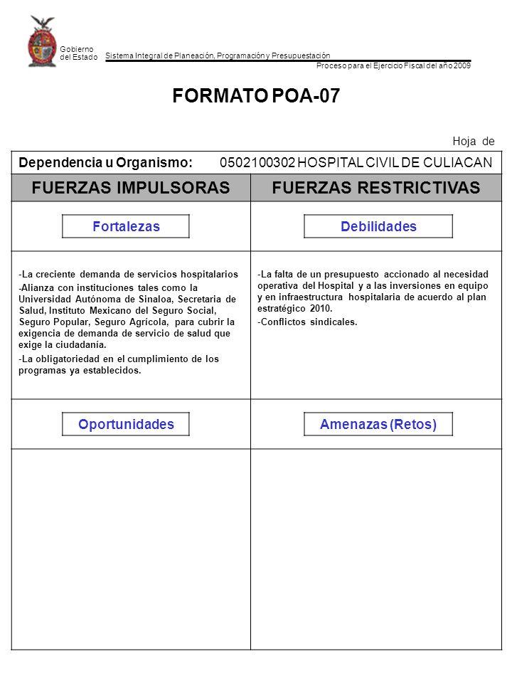 Sistema Integral de Planeación, Programación y Presupuestación Proceso para el Ejercicio Fiscal del año 2009 Gobierno del Estado FORMATO POA-07 Hoja de Dependencia u Organismo:0502100302 HOSPITAL CIVIL DE CULIACAN FUERZAS IMPULSORASFUERZAS RESTRICTIVAS FortalezasDebilidades -La creciente demanda de servicios hospitalarios -Alianza con instituciones tales como la Universidad Autónoma de Sinaloa, Secretaria de Salud, Instituto Mexicano del Seguro Social, Seguro Popular, Seguro Agrícola, para cubrir la exigencia de demanda de servicio de salud que exige la ciudadanía.