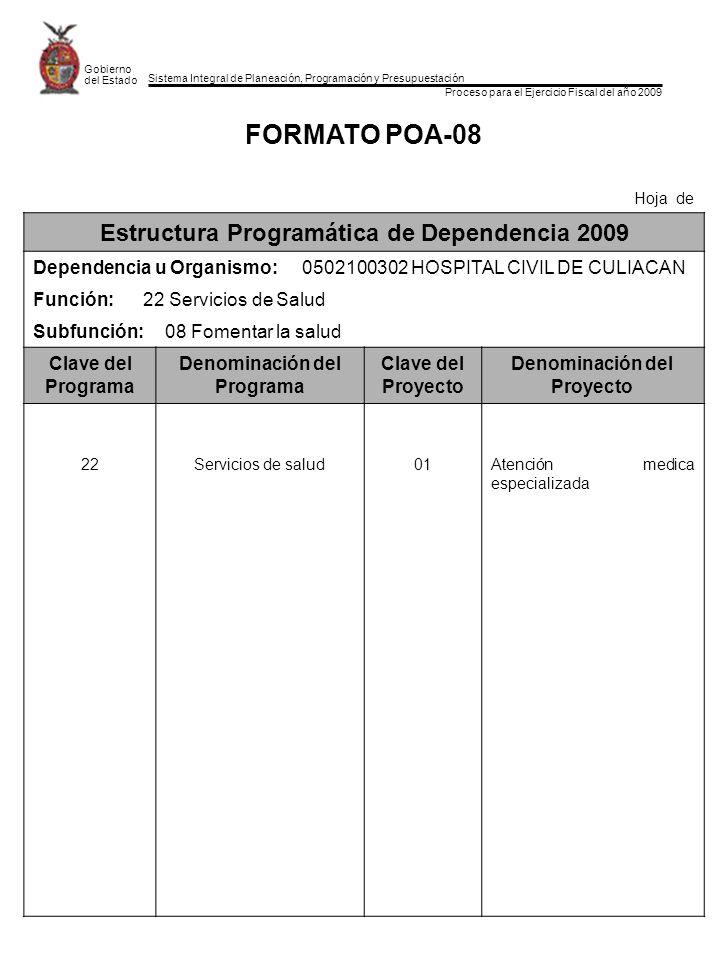 Sistema Integral de Planeación, Programación y Presupuestación Proceso para el Ejercicio Fiscal del año 2009 Gobierno del Estado FORMATO POA-08 Hoja de Estructura Programática de Dependencia 2009 Dependencia u Organismo:0502100302 HOSPITAL CIVIL DE CULIACAN Función:22 Servicios de Salud Subfunción:08 Fomentar la salud Clave del Programa Denominación del Programa Clave del Proyecto Denominación del Proyecto 22Servicios de salud01Atención medica especializada