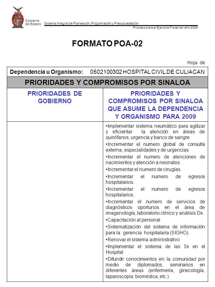 Sistema Integral de Planeación, Programación y Presupuestación Proceso para el Ejercicio Fiscal del año 2009 Gobierno del Estado FORMATO POA-02 Hoja de Dependencia u Organismo:0502100302 HOSPITAL CIVIL DE CULIACAN PRIORIDADES Y COMPROMISOS POR SINALOA PRIORIDADES DE GOBIERNO PRIORIDADES Y COMPROMISOS POR SINALOA QUE ASUME LA DEPENDENCIA Y ORGANISMO PARA 2009 Implementar sistema neumático para agilizar y eficientar la atención en áreas de quirófanos, urgencia y banco de sangre Incrementar el numero global de consulta externa, especialidades y de urgencias Incrementar el numero de atenciones de nacimientos y atención a neonatos.