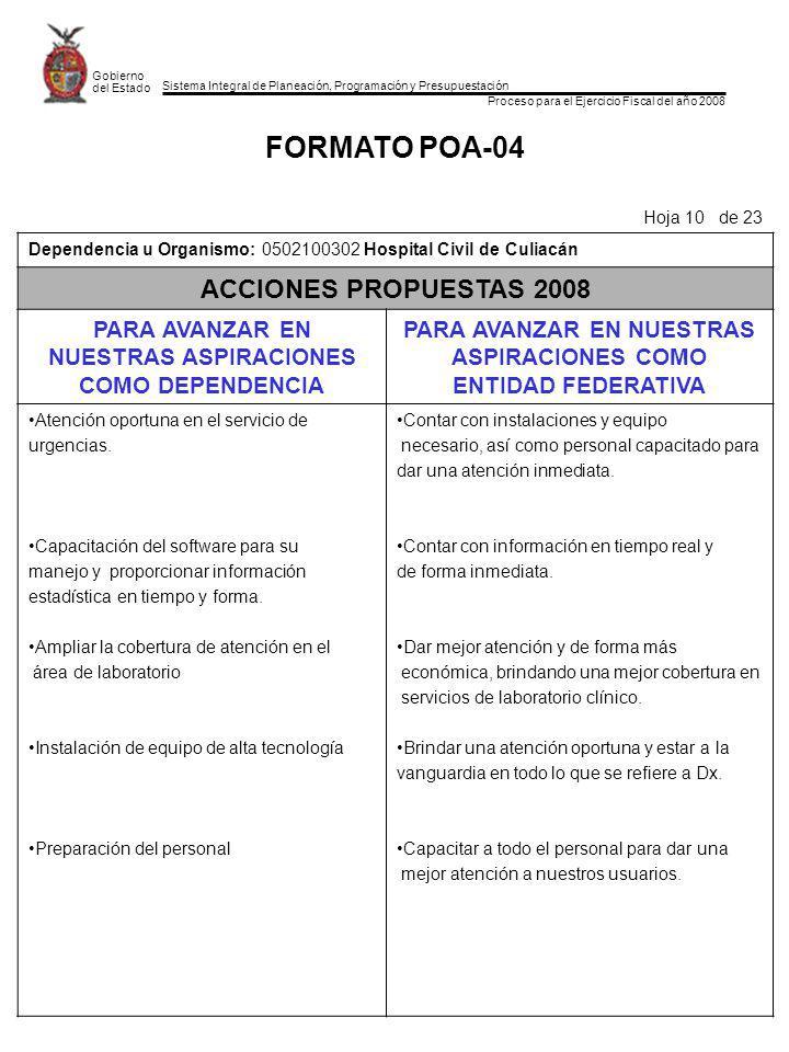 Sistema Integral de Planeación, Programación y Presupuestación Proceso para el Ejercicio Fiscal del año 2008 Gobierno del Estado FORMATO POA-04 Hoja 1