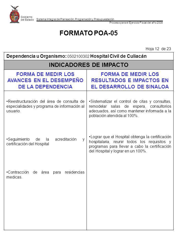 Sistema Integral de Planeación, Programación y Presupuestación Proceso para el Ejercicio Fiscal del año 2008 Gobierno del Estado FORMATO POA-05 Hoja 1