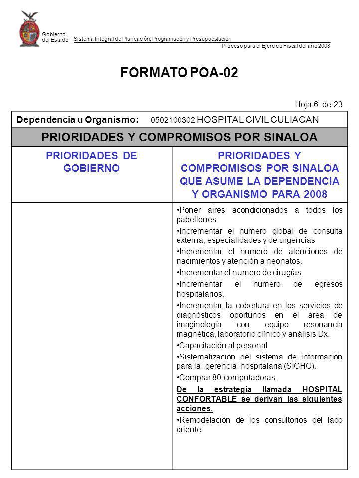 Sistema Integral de Planeación, Programación y Presupuestación Proceso para el Ejercicio Fiscal del año 2008 Gobierno del Estado FORMATO POA-02 Hoja 6 de 23 Dependencia u Organismo: 0502100302 HOSPITAL CIVIL CULIACAN PRIORIDADES Y COMPROMISOS POR SINALOA PRIORIDADES DE GOBIERNO PRIORIDADES Y COMPROMISOS POR SINALOA QUE ASUME LA DEPENDENCIA Y ORGANISMO PARA 2008 Poner aires acondicionados a todos los pabellones.