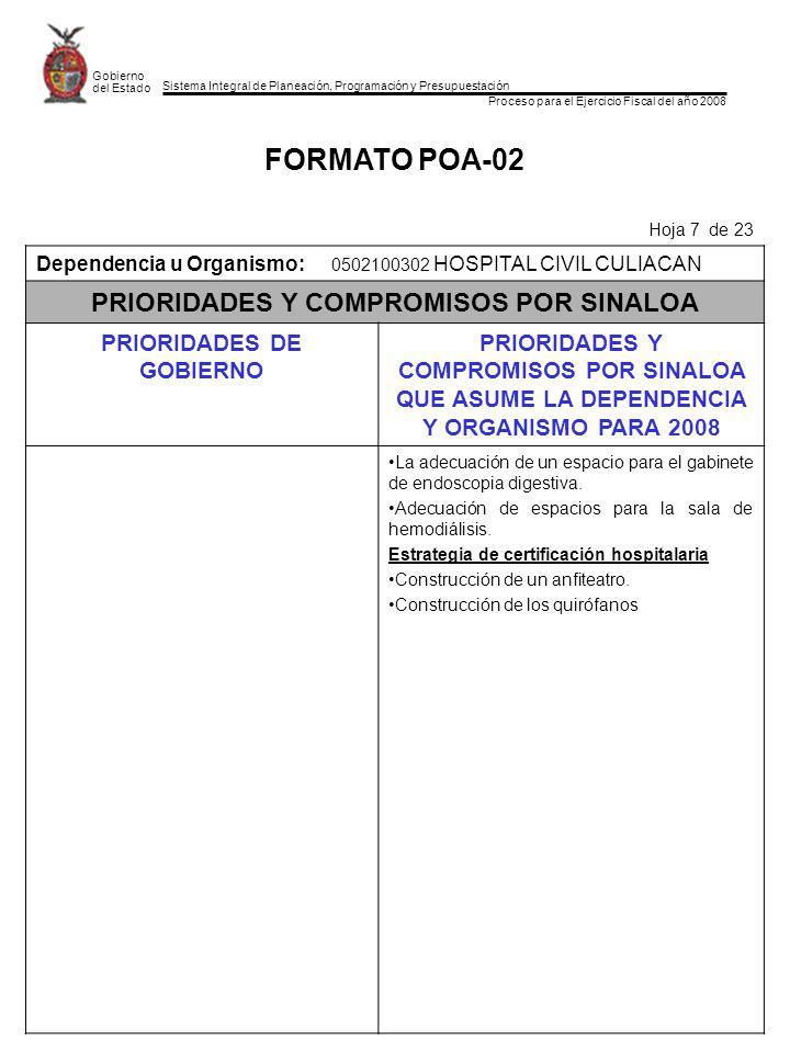 Sistema Integral de Planeación, Programación y Presupuestación Proceso para el Ejercicio Fiscal del año 2008 Gobierno del Estado FORMATO POA-02 Hoja 7 de 23 Dependencia u Organismo: 0502100302 HOSPITAL CIVIL CULIACAN PRIORIDADES Y COMPROMISOS POR SINALOA PRIORIDADES DE GOBIERNO PRIORIDADES Y COMPROMISOS POR SINALOA QUE ASUME LA DEPENDENCIA Y ORGANISMO PARA 2008 La adecuación de un espacio para el gabinete de endoscopia digestiva.
