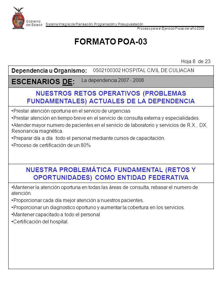 Sistema Integral de Planeación, Programación y Presupuestación Proceso para el Ejercicio Fiscal del año 2008 Gobierno del Estado FORMATO POA-03 Hoja 8 de 23 Dependencia u Organismo: 0502100302 HOSPITAL CIVIL DE CULIACAN ESCENARIOS DE: La dependencia 2007 - 2008 NUESTROS RETOS OPERATIVOS (PROBLEMAS FUNDAMENTALES) ACTUALES DE LA DEPENDENCIA Prestar atención oportuna en el servicio de urgencias Prestar atención en tiempo breve en el servicio de consulta externa y especialidades.