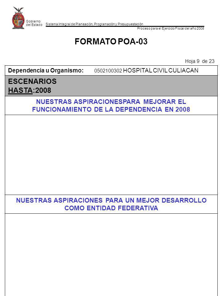 Sistema Integral de Planeación, Programación y Presupuestación Proceso para el Ejercicio Fiscal del año 2008 Gobierno del Estado FORMATO POA-03 Hoja 9 de 23 Dependencia u Organismo: 0502100302 HOSPITAL CIVIL CULIACAN ESCENARIOS HASTA:2008 NUESTRAS ASPIRACIONESPARA MEJORAR EL FUNCIONAMIENTO DE LA DEPENDENCIA EN 2008 NUESTRAS ASPIRACIONES PARA UN MEJOR DESARROLLO COMO ENTIDAD FEDERATIVA