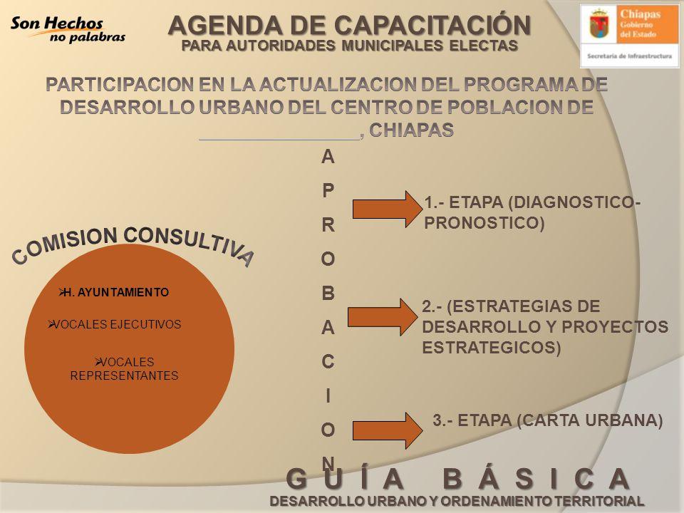 AGENDA DE CAPACITACIÓN PARA AUTORIDADES MUNICIPALES ELECTAS G U Í A B Á S I C A DESARROLLO URBANO Y ORDENAMIENTO TERRITORIAL 2.- (ESTRATEGIAS DE DESAR
