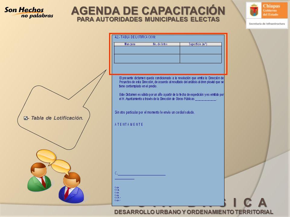 AGENDA DE CAPACITACIÓN PARA AUTORIDADES MUNICIPALES ELECTAS G U Í A B Á S I C A DESARROLLO URBANO Y ORDENAMIENTO TERRITORIAL - Tabla de Lotificación.