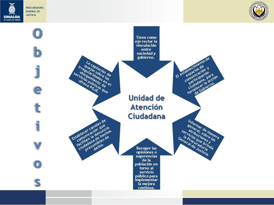 LA PROCURADURÍA GENERAL DE JUSTICIA, OFRECE A TRAVÉS DE LA UNIDAD DE ATENCIÓN CIUDADANA, LOS SIGUIENTES SERVICIOS: ASESORÍA JURÍDICA a través de un cuerpo de asesores jurídicos capacitados para brindar la orientación legal necesaria al ciudadano de forma gratuita.