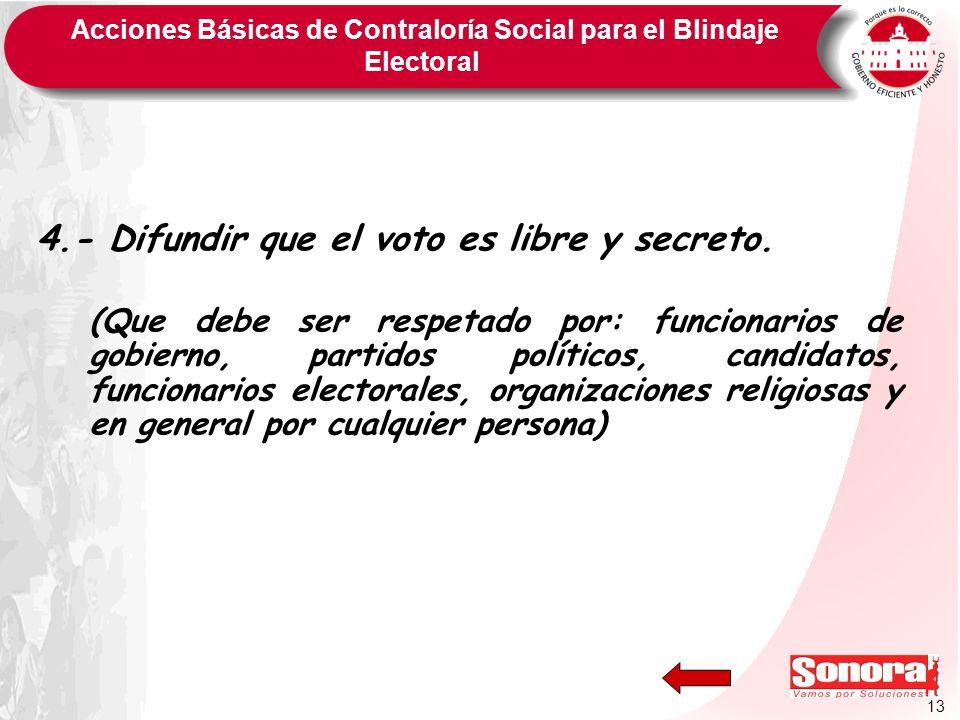 13 Acciones Básicas de Contraloría Social para el Blindaje Electoral 4.- Difundir que el voto es libre y secreto. (Que debe ser respetado por: funcion