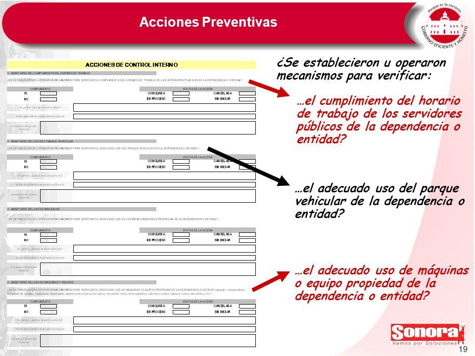 19 Acciones Preventivas ¿Se establecieron u operaron mecanismos para verificar: …el cumplimiento del horario de trabajo de los servidores públicos de