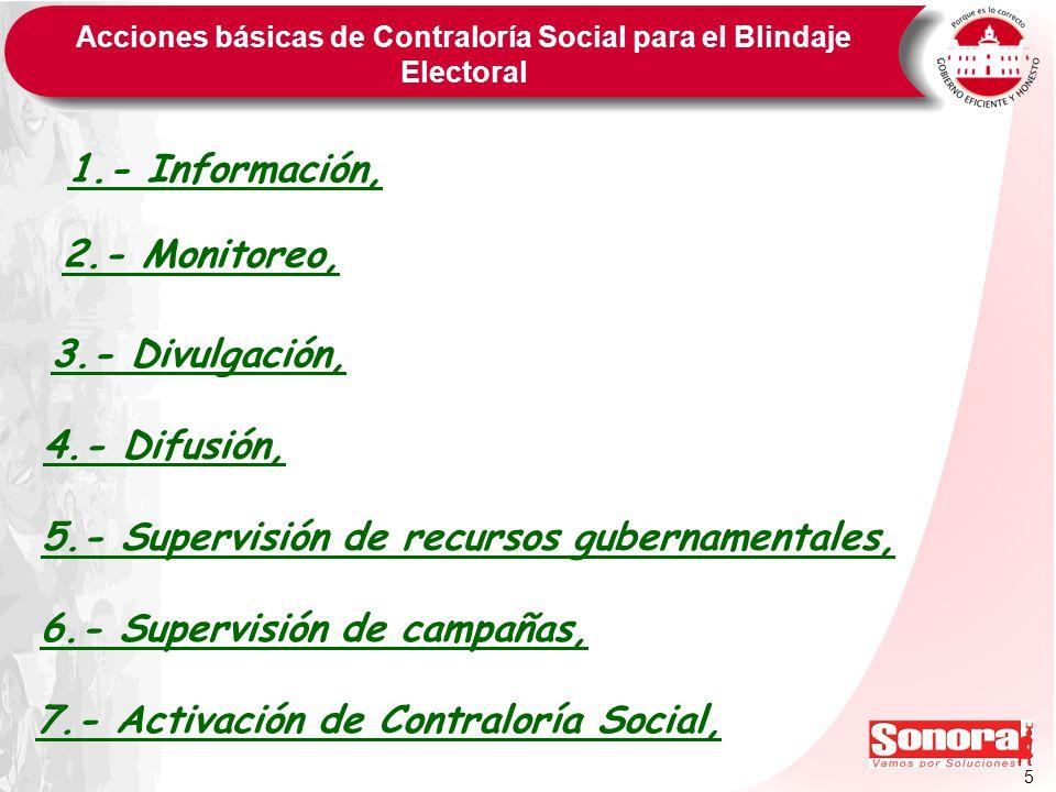 5 Acciones básicas de Contraloría Social para el Blindaje Electoral 1.- Información, 2.- Monitoreo, 3.- Divulgación, 5.- Supervisión de recursos guber