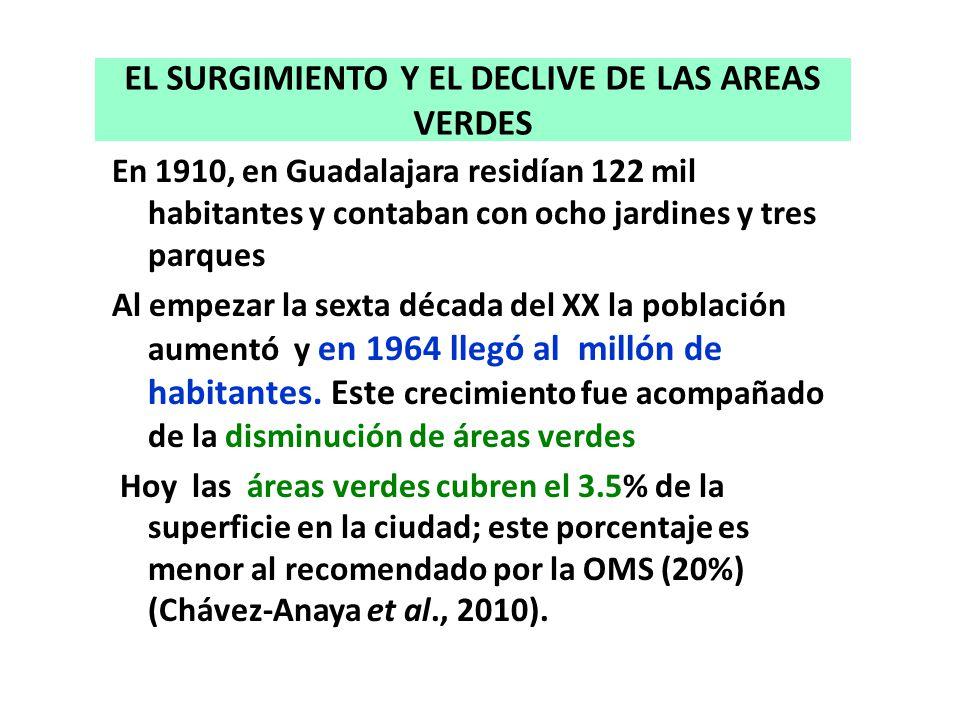 EL SURGIMIENTO Y EL DECLIVE DE LAS AREAS VERDES En 1910, en Guadalajara residían 122 mil habitantes y contaban con ocho jardines y tres parques Al emp