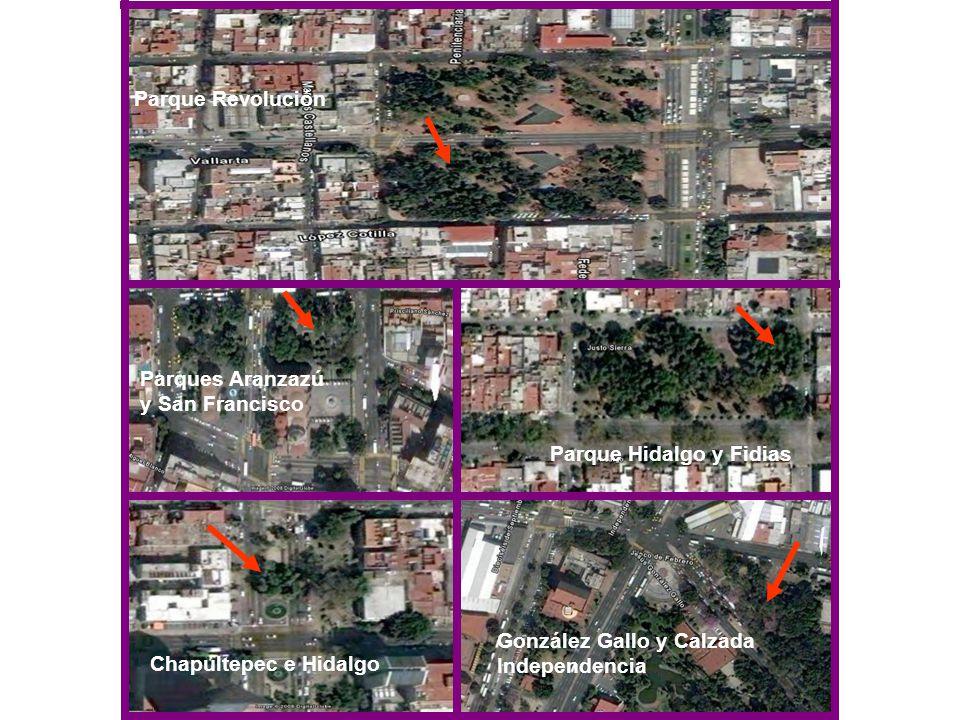 Parques Aranzazú y San Francisco Chapultepec e Hidalgo González Gallo y Calzada Independencia Parque Revolución Parque Hidalgo y Fidias