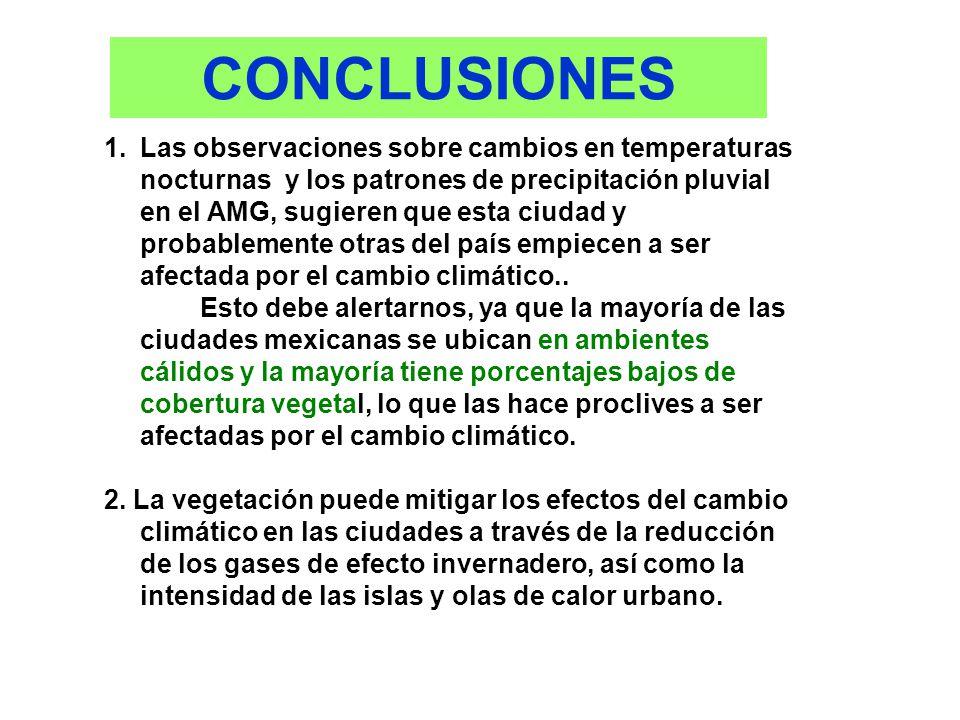 1.Las observaciones sobre cambios en temperaturas nocturnas y los patrones de precipitación pluvial en el AMG, sugieren que esta ciudad y probablement