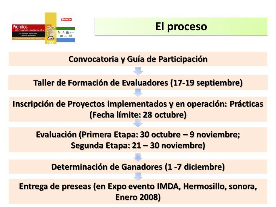 El proceso Convocatoria y Guía de Participación Taller de Formación de Evaluadores (17-19 septiembre) Inscripción de Proyectos implementados y en oper