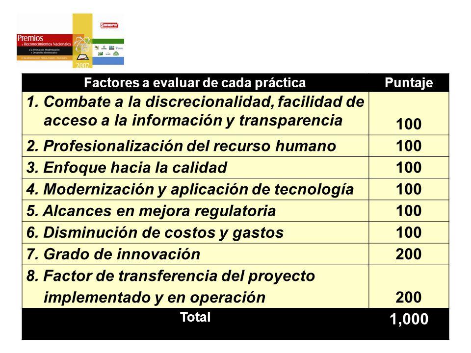Factores a evaluar de cada prácticaPuntaje 1. Combate a la discrecionalidad, facilidad de acceso a la información y transparencia 100 2. Profesionaliz