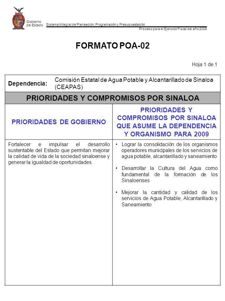 Sistema Integral de Planeación, Programación y Presupuestación Proceso para el Ejercicio Fiscal del año 2008 Gobierno del Estado FORMATO POA-02 Hoja 1 de 1 Dependencia: Comisión Estatal de Agua Potable y Alcantarillado de Sinaloa (CEAPAS) PRIORIDADES Y COMPROMISOS POR SINALOA PRIORIDADES DE GOBIERNO PRIORIDADES Y COMPROMISOS POR SINALOA QUE ASUME LA DEPENDENCIA Y ORGANISMO PARA 2009 Fortalecer e impulsar el desarrollo sustentable del Estado que permitan mejorar la calidad de vida de la sociedad sinaloense y generar la igualdad de oportunidades.