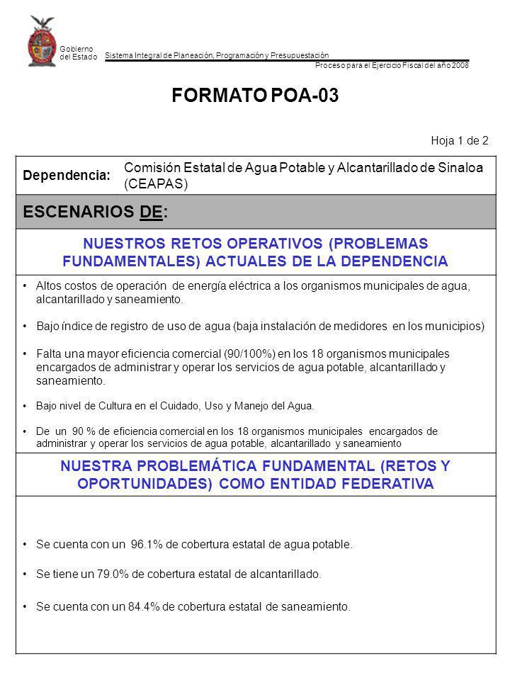 Sistema Integral de Planeación, Programación y Presupuestación Proceso para el Ejercicio Fiscal del año 2008 Gobierno del Estado FORMATO POA-03 Hoja 2 de 2 Dependencia: Comisión Estatal de Agua Potable y Alcantarillado de Sinaloa (CEAPAS) ESCENARIOS HASTA: NUESTRAS ASPIRACIONES PARA MEJORAR EL FUNCIONAMIENTO DE LA DEPENDENCIA EN 2009 Lograr la organización interna y bajar los costos de operación de energía eléctrica a los organismos municipales de agua potable, alcantarillado y saneamiento Mantener un banco de datos sobre la situación de cada organismo municipal.
