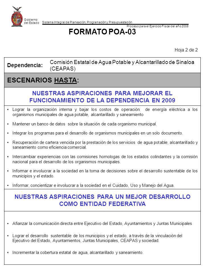 Sistema Integral de Planeación, Programación y Presupuestación Proceso para el Ejercicio Fiscal del año 2008 Gobierno del Estado FORMATO POA-04 Hoja 1 de 5 Dependencia: Comisión Estatal de Agua Potable y Alcantarillado de Sinaloa (CEAPAS) ACCIONES PROPUESTAS 2009 PARA AVANZAR EN NUESTRAS ASPIRACIONES COMO DEPENDENCIA PARA AVANZAR EN NUESTRAS ASPIRACIONES COMO ENTIDAD FEDERATIVA Elaboración del diagnostico de la situación actual de los servicios de agua potable en localidades mayores a 2,000 habitantes en esos municipios.