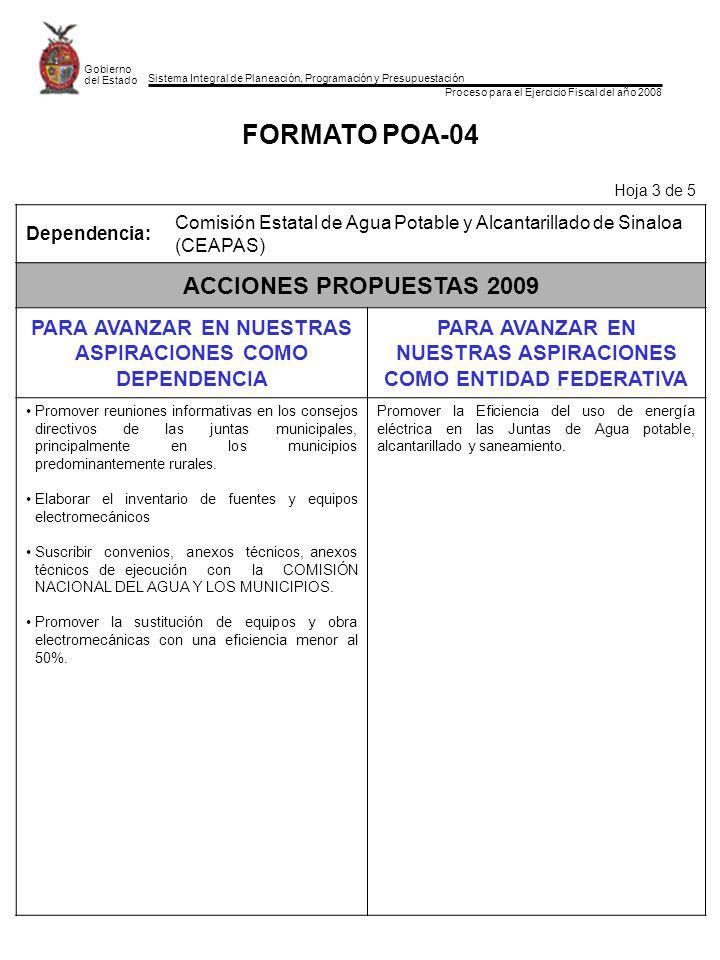 Sistema Integral de Planeación, Programación y Presupuestación Proceso para el Ejercicio Fiscal del año 2008 Gobierno del Estado FORMATO POA-04 Hoja 3 de 5 Dependencia: Comisión Estatal de Agua Potable y Alcantarillado de Sinaloa (CEAPAS) ACCIONES PROPUESTAS 2009 PARA AVANZAR EN NUESTRAS ASPIRACIONES COMO DEPENDENCIA PARA AVANZAR EN NUESTRAS ASPIRACIONES COMO ENTIDAD FEDERATIVA Promover reuniones informativas en los consejos directivos de las juntas municipales, principalmente en los municipios predominantemente rurales.