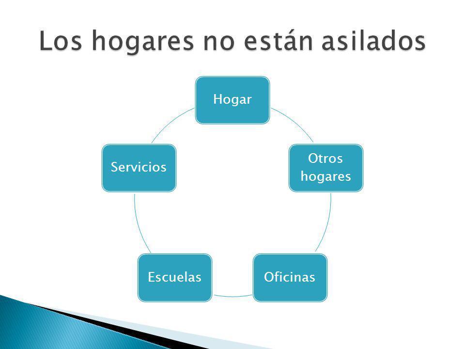 Hogar Otros hogares OficinasEscuelasServicios