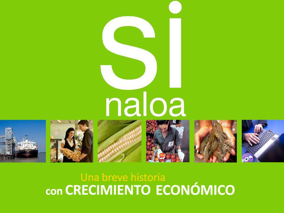 Exportaciones Sinaloenses (millones de dólares) Fuente: Secretaría de Desarrollo Económico con información de Aduanas, SHCP.
