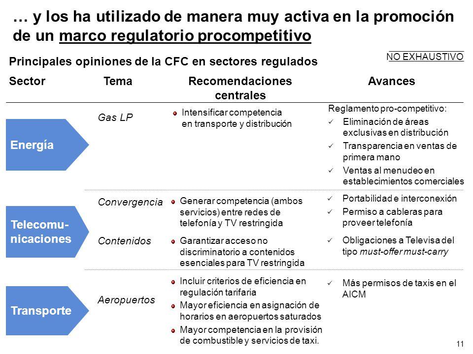 … y los ha utilizado de manera muy activa en la promoción de un marco regulatorio procompetitivo Energía Telecomu- nicaciones Transporte Convergencia