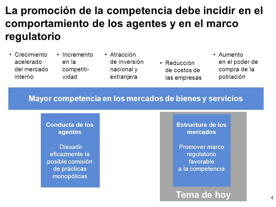 Tema de hoy La promoción de la competencia debe incidir en el comportamiento de los agentes y en el marco regulatorio Conducta de los agentes Disuadir