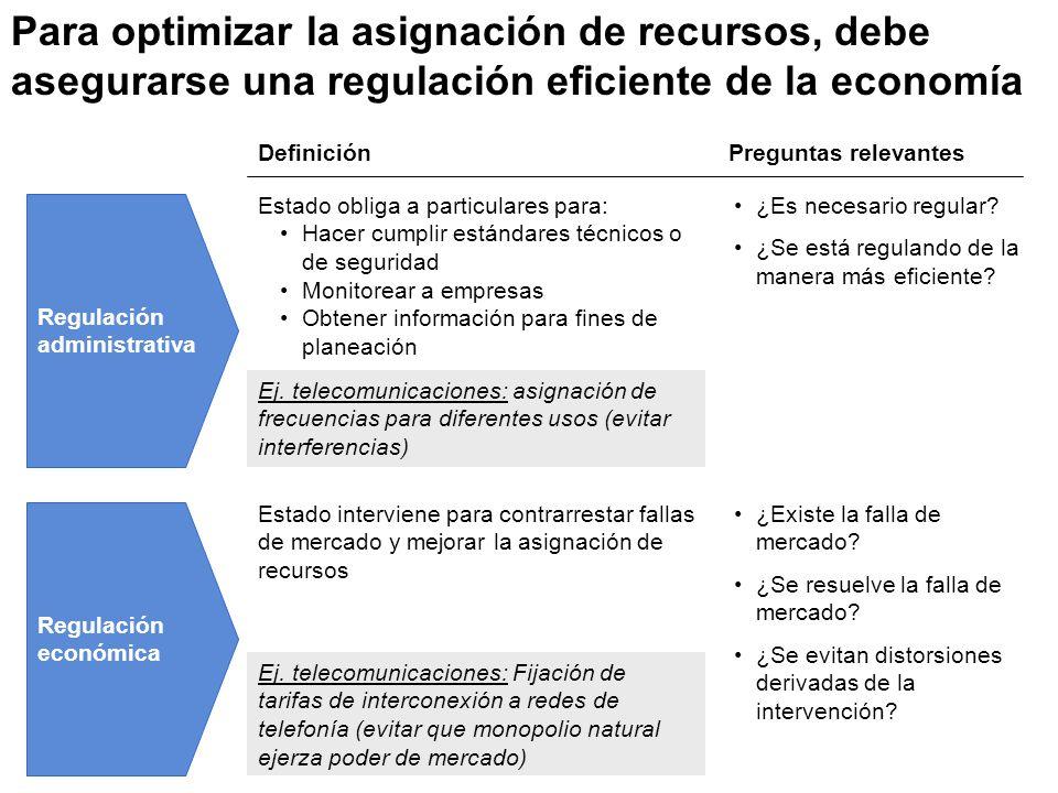 Ej. telecomunicaciones: asignación de frecuencias para diferentes usos (evitar interferencias) Para optimizar la asignación de recursos, debe asegurar