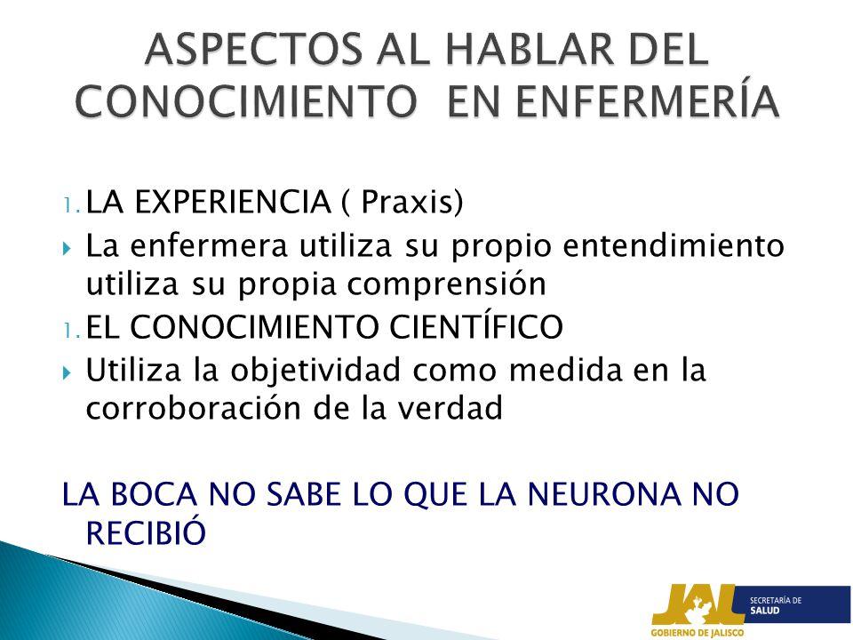 1. LA EXPERIENCIA ( Praxis) La enfermera utiliza su propio entendimiento utiliza su propia comprensión 1. EL CONOCIMIENTO CIENTÍFICO Utiliza la objeti