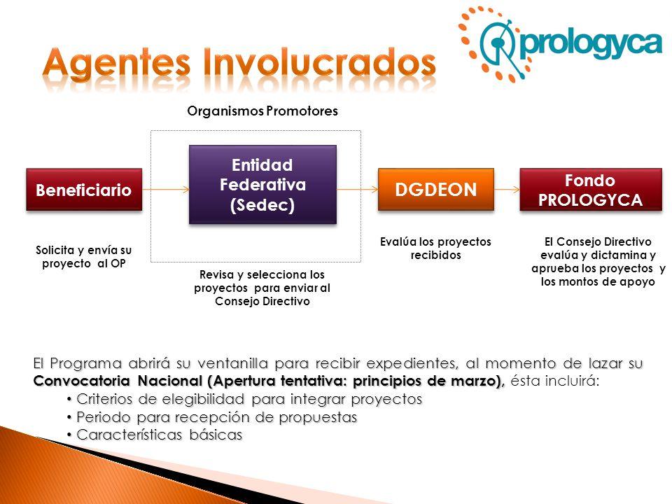Beneficiario Entidad Federativa (Sedec) Entidad Federativa (Sedec) Fondo PROLOGYCA DGDEON Revisa y selecciona los proyectos para enviar al Consejo Dir