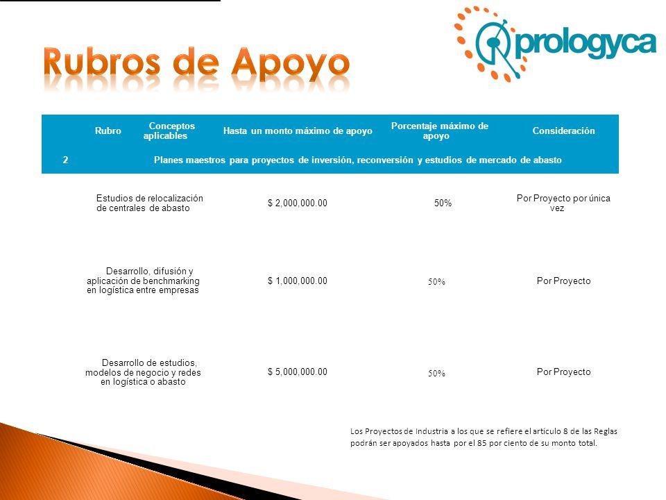 Rubro Conceptos aplicables Hasta un monto máximo de apoyo Porcentaje máximo de apoyo Consideración 2Planes maestros para proyectos de inversión, recon