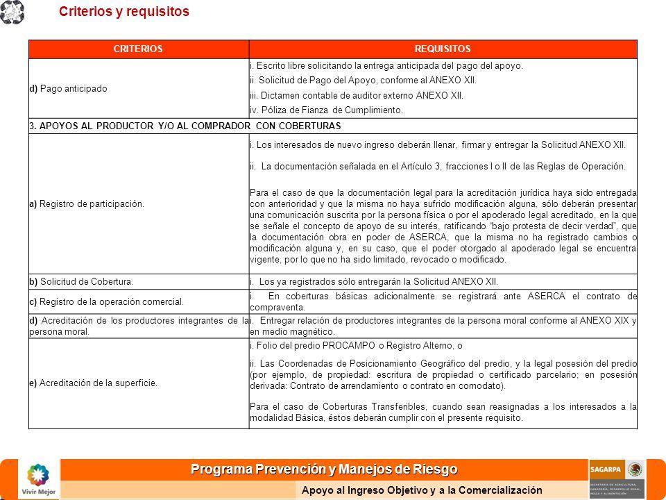 Programa Prevención y Manejos de Riesgo Apoyo al Ingreso Objetivo y a la Comercialización Criterios y requisitos CRITERIOSREQUISITOS d) Pago anticipado i.