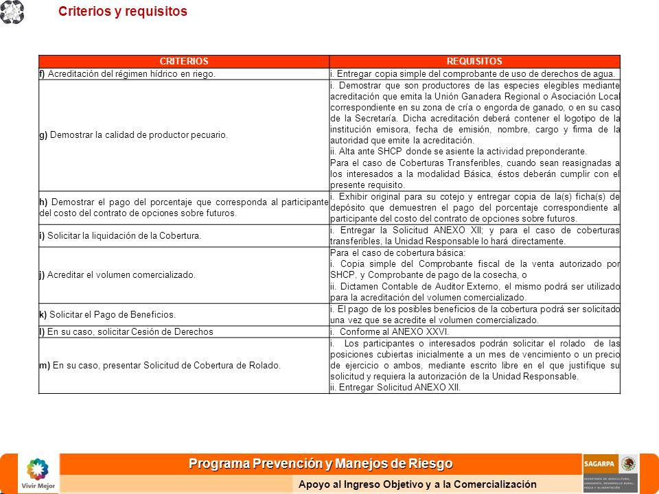 Programa Prevención y Manejos de Riesgo Apoyo al Ingreso Objetivo y a la Comercialización Criterios y requisitos CRITERIOSREQUISITOS f) Acreditación del régimen hídrico en riego.i.