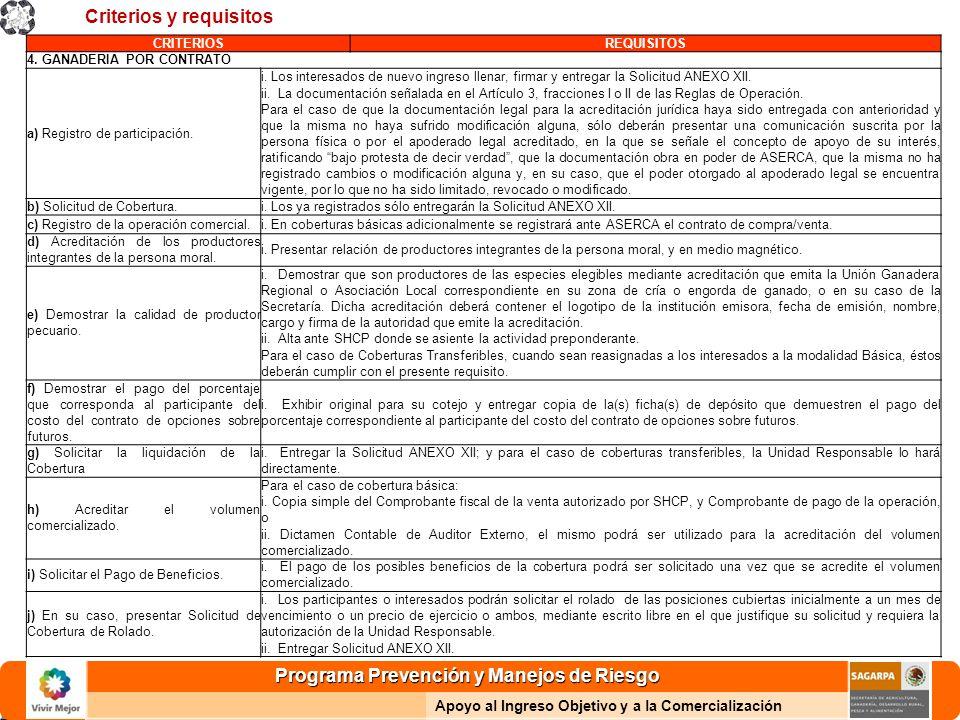 Programa Prevención y Manejos de Riesgo Apoyo al Ingreso Objetivo y a la Comercialización Criterios y requisitos CRITERIOSREQUISITOS 4.