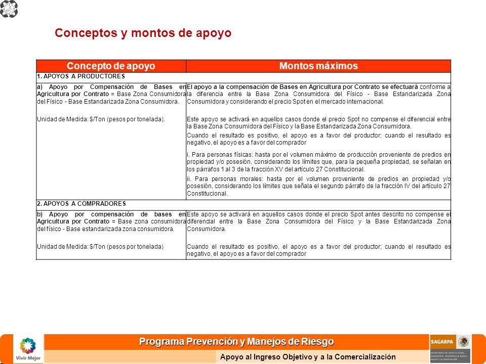 Programa Prevención y Manejos de Riesgo Apoyo al Ingreso Objetivo y a la Comercialización Concepto de apoyoMontos máximos 1.