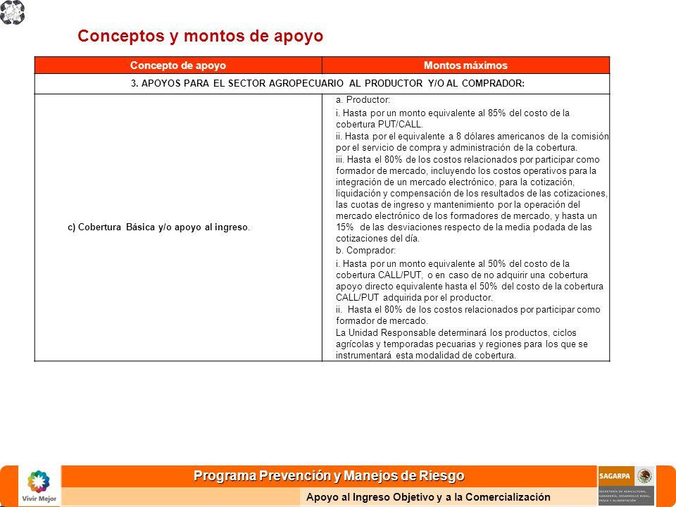 Programa Prevención y Manejos de Riesgo Apoyo al Ingreso Objetivo y a la Comercialización Concepto de apoyoMontos máximos 3.