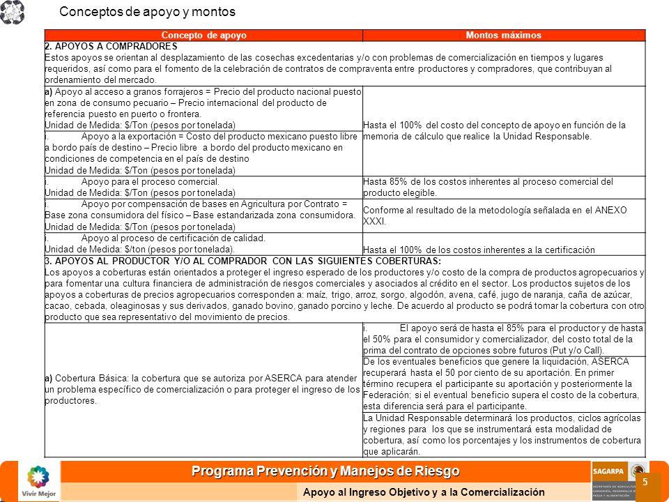 Programa Prevención y Manejos de Riesgo Apoyo al Ingreso Objetivo y a la Comercialización 5 Conceptos de apoyo y montos Concepto de apoyoMontos máximos 2.
