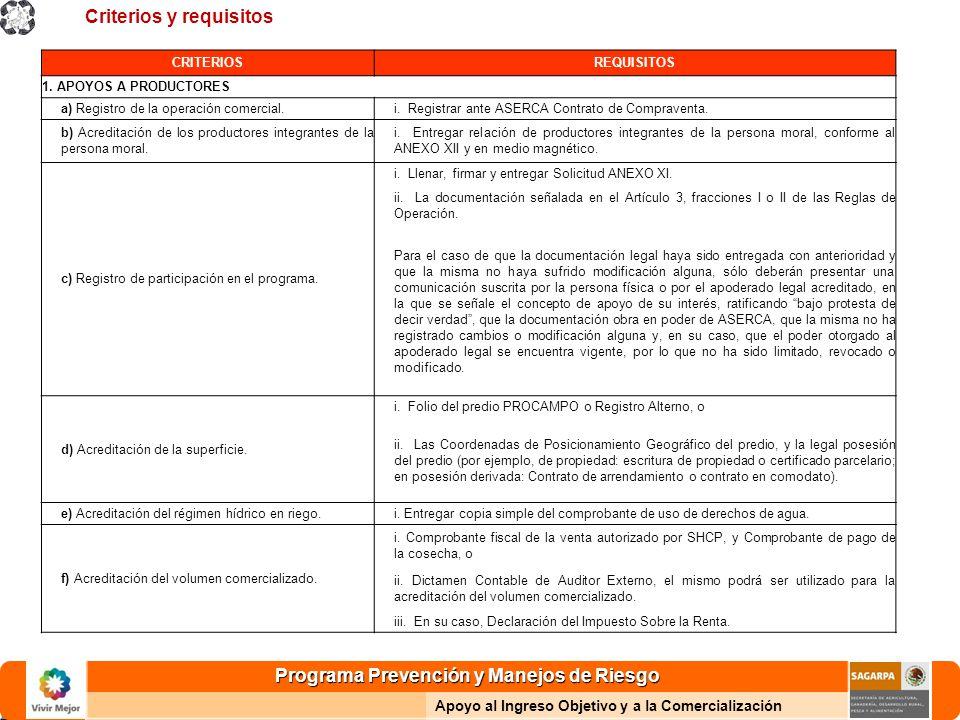 Programa Prevención y Manejos de Riesgo Apoyo al Ingreso Objetivo y a la Comercialización Criterios y requisitos CRITERIOSREQUISITOS 1.