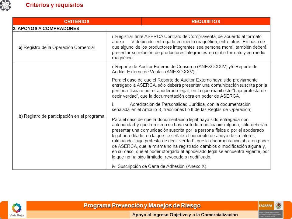 Programa Prevención y Manejos de Riesgo Apoyo al Ingreso Objetivo y a la Comercialización Criterios y requisitos CRITERIOSREQUISITOS 2.