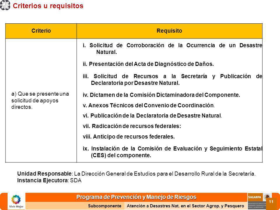 Programa de Prevención y Manejo de Riesgos SubcomponenteAtención a Desastres Nat. en el Sector Agrop. y Pesquero 11 CriterioRequisito a) Que se presen