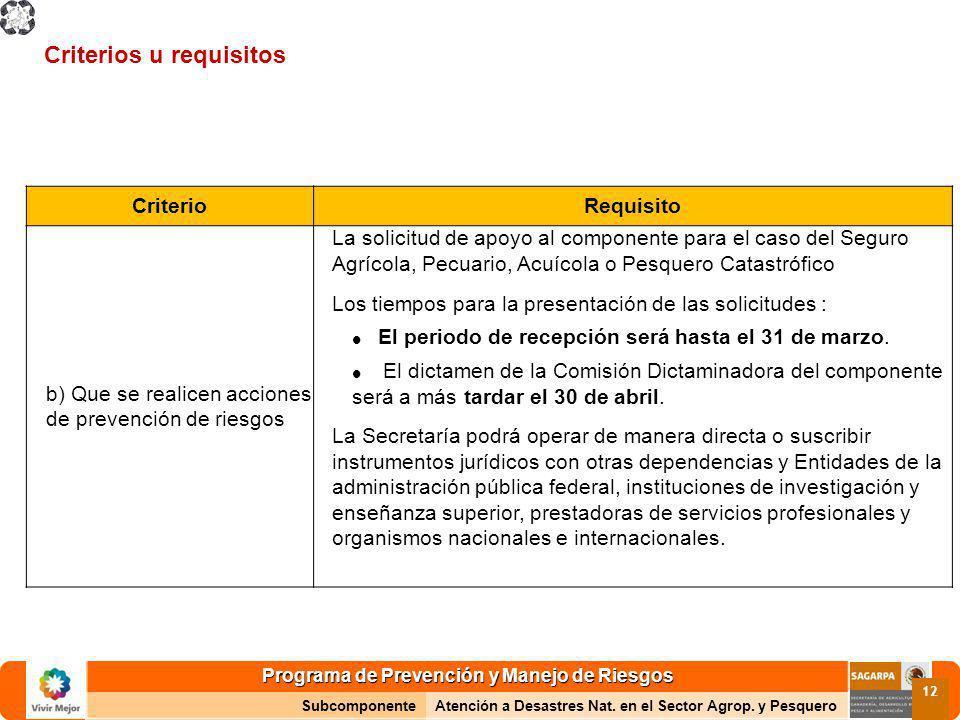 Programa de Prevención y Manejo de Riesgos SubcomponenteAtención a Desastres Nat. en el Sector Agrop. y Pesquero 12 CriterioRequisito b) Que se realic