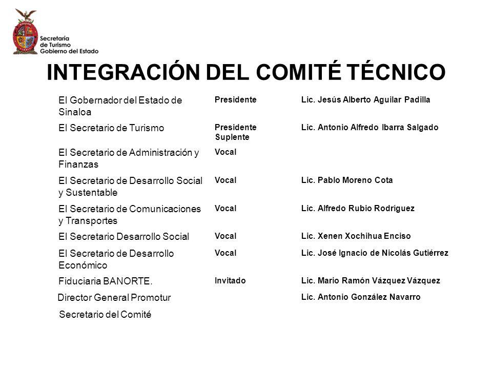 INTEGRACIÓN DEL COMITÉ TÉCNICO El Gobernador del Estado de Sinaloa PresidenteLic. Jesús Alberto Aguilar Padilla El Secretario de Turismo Presidente Su