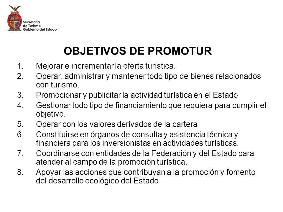 OBJETIVOS DE PROMOTUR 1.Mejorar e incrementar la oferta turística.