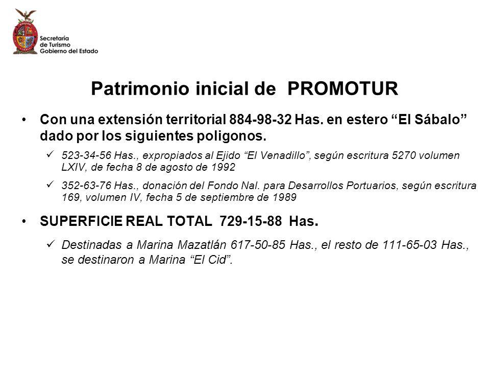 Patrimonio inicial de PROMOTUR Con una extensión territorial 884-98-32 Has. en estero El Sábalo dado por los siguientes poligonos. 523-34-56 Has., exp