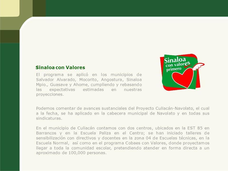 El programa se aplicó en los municipios de Salvador Alvarado, Mocorito, Angostura, Sinaloa Mpio., Guasave y Ahome, cumpliendo y rebasando las expectat