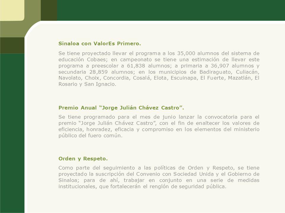 Sinaloa con ValorEs Primero. Se tiene proyectado llevar el programa a los 35,000 alumnos del sistema de educación Cobaes; en campeonato se tiene una e